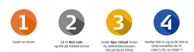 Bonus til DanskeSpil Oddset