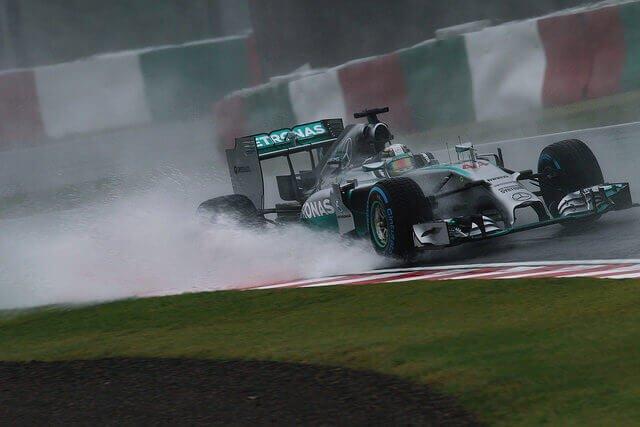 Formel 1 Odds & Guide