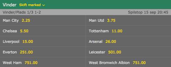 Vinder odds Premier League